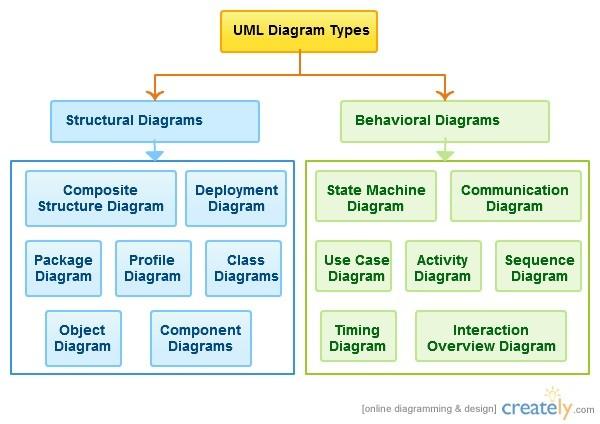 Modelowanie Systemu I Badanie Architektury Systemów Marek Grochowski